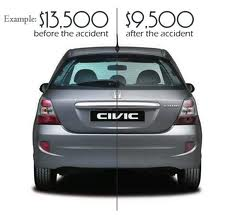 civic diminished value pinnacle auto appraiser appraisal dimished value